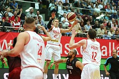 Basketball FIBA Pre-Qualification Team Austria vs. Team Albania